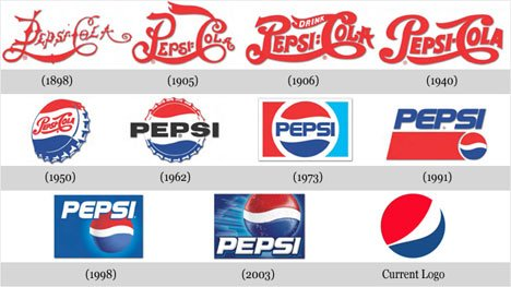 pepsi-logo-design-evolution
